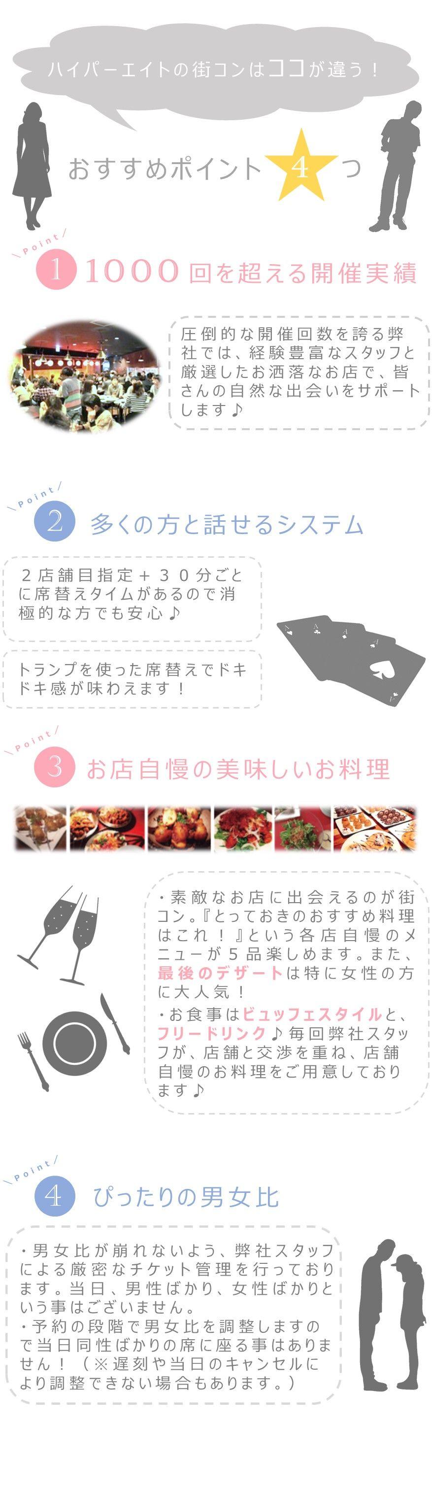 街コンジャパン掲載文114