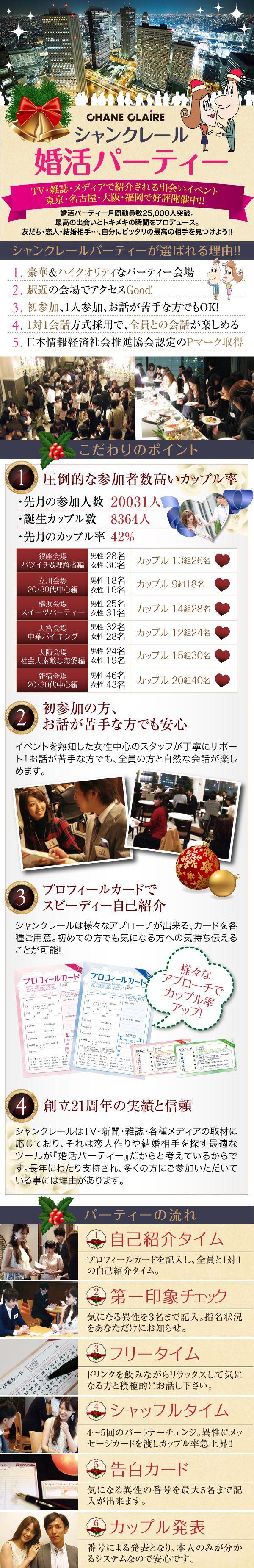 クリスマスshinjuku