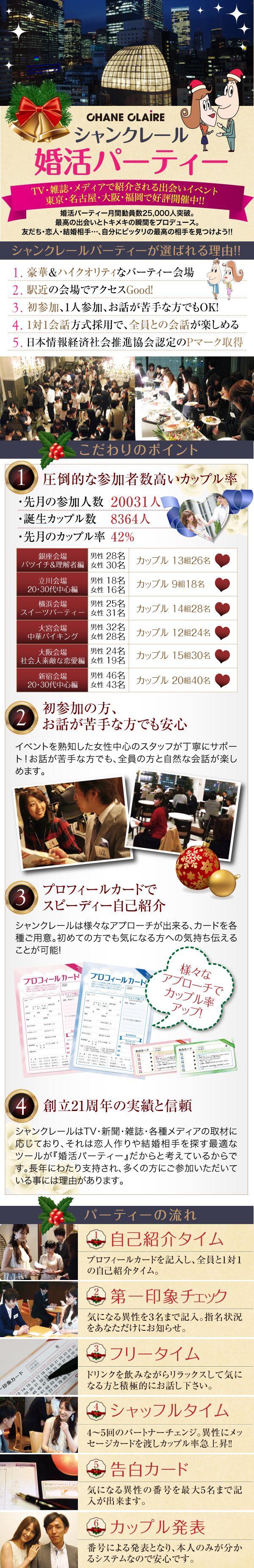 クリスマス2015婚活ベース