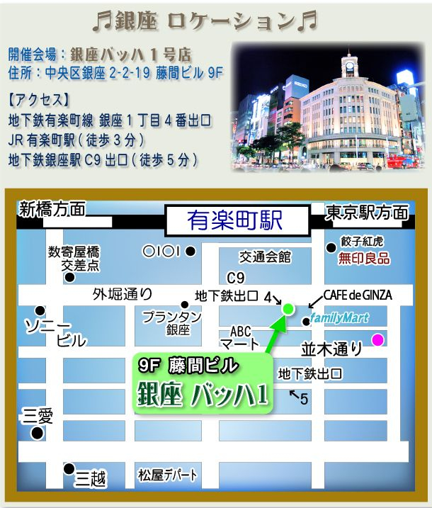 銀座 map-ロケーション