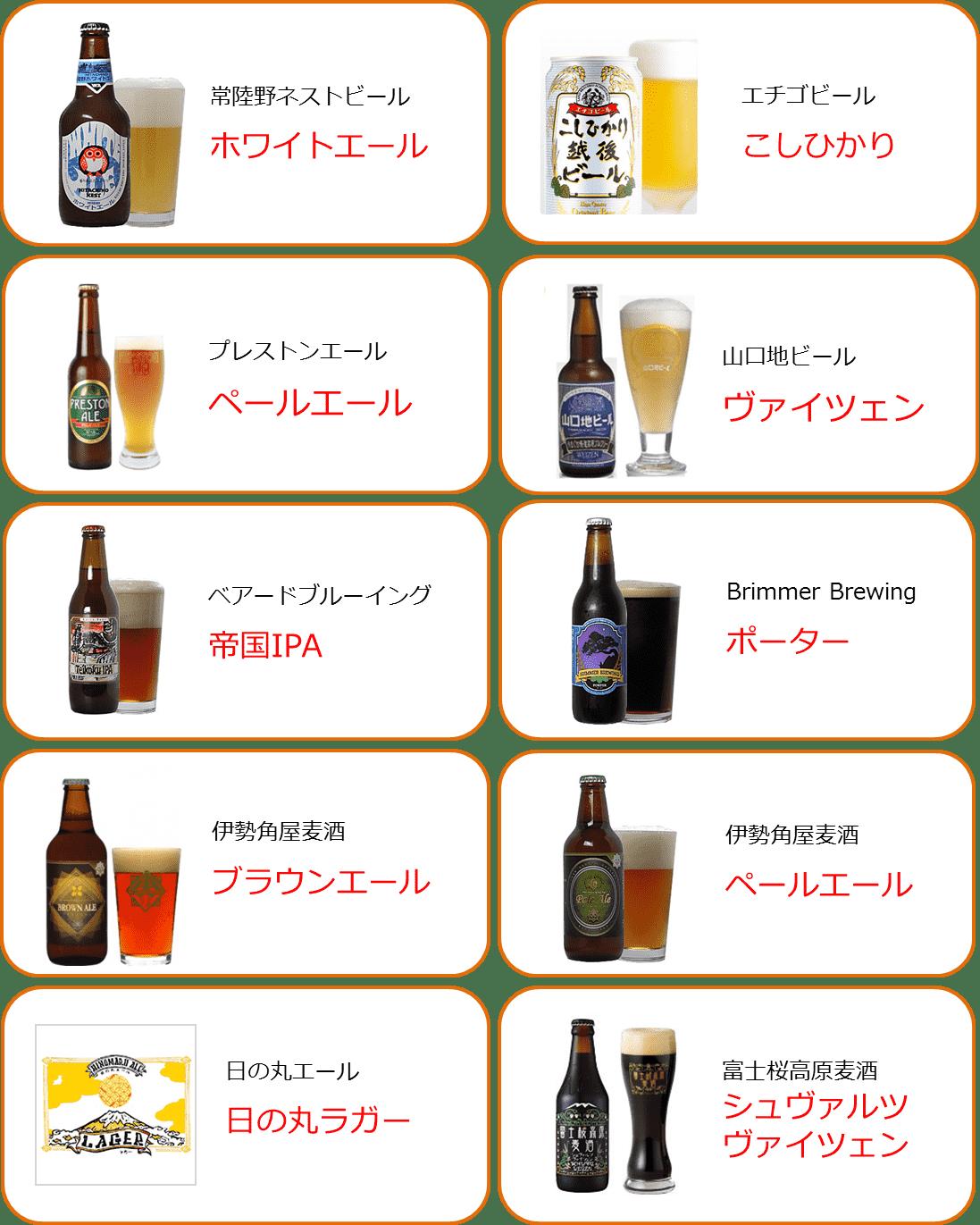 beerlist0104