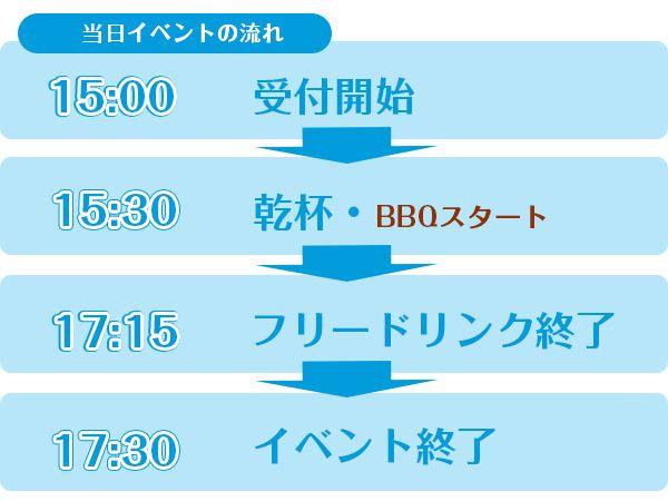 時間表15:00編