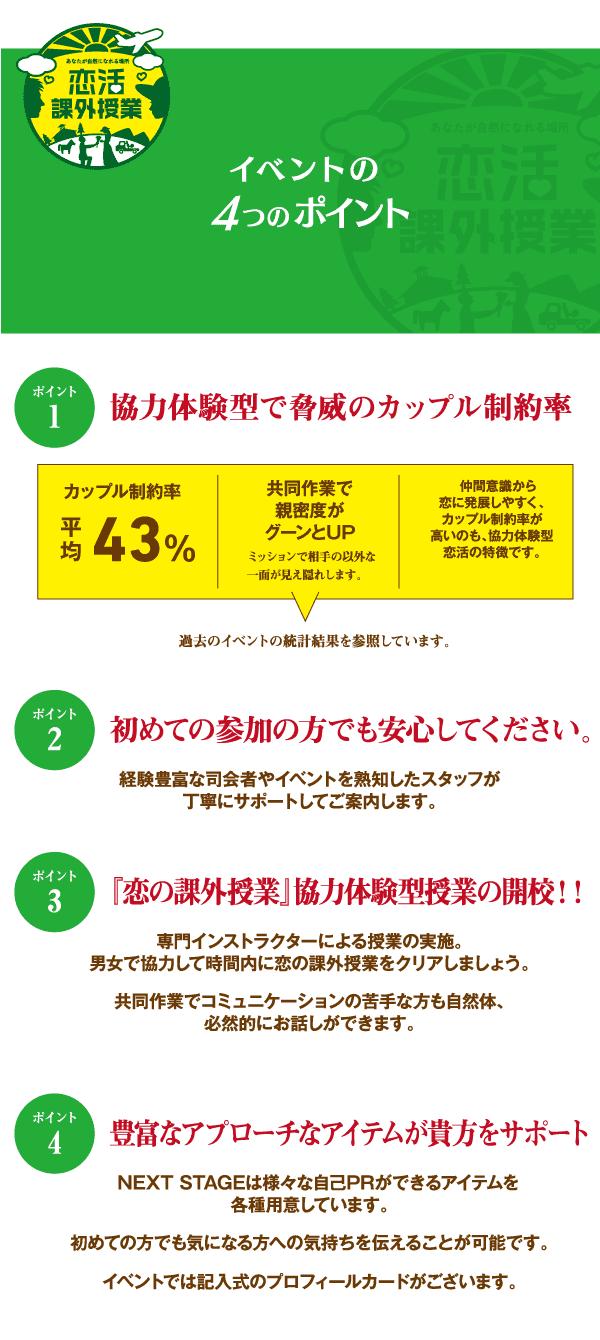 6.イベント4つのポイント