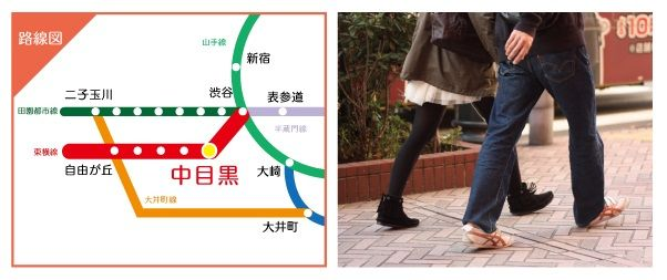 中目黒 路線図