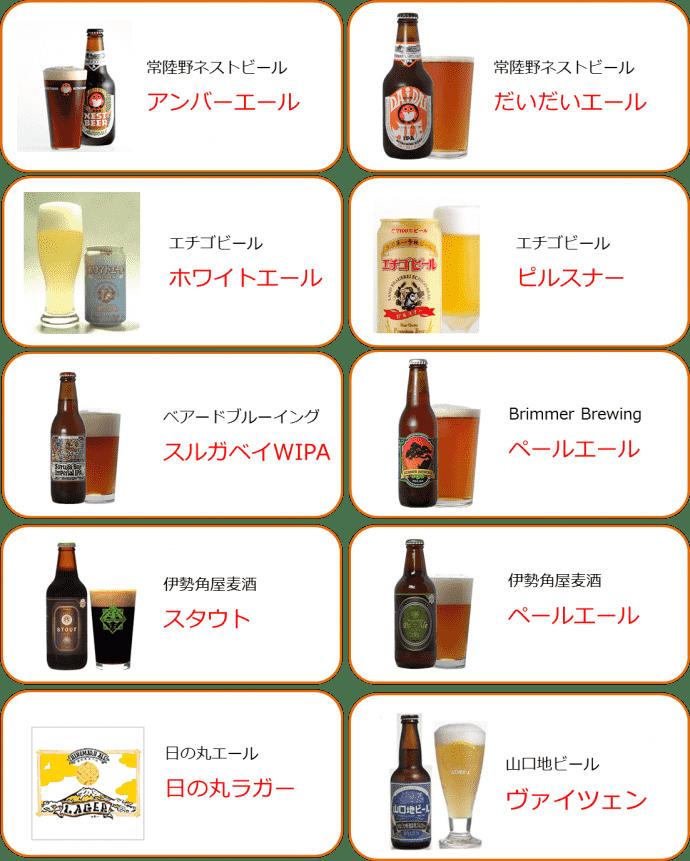 beerlist_happoen