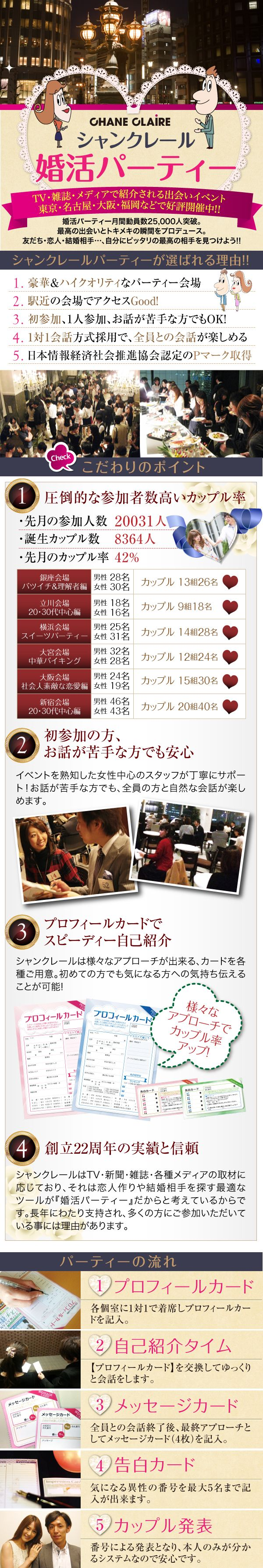 2016婚活ベース_東京個室