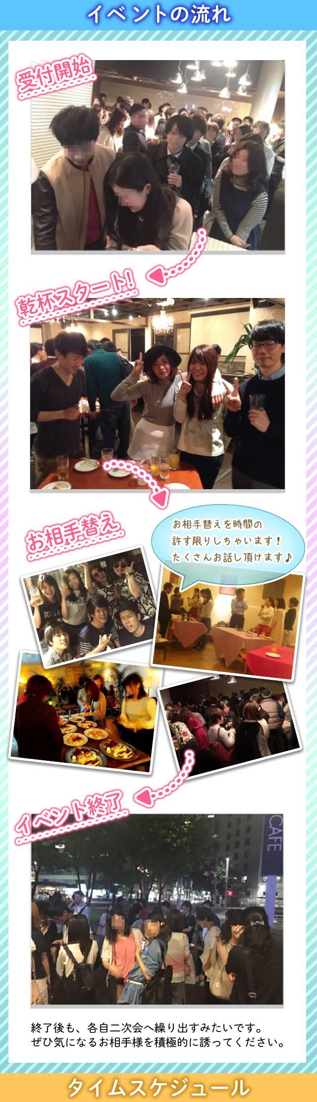 出逢える恋活パーティー03