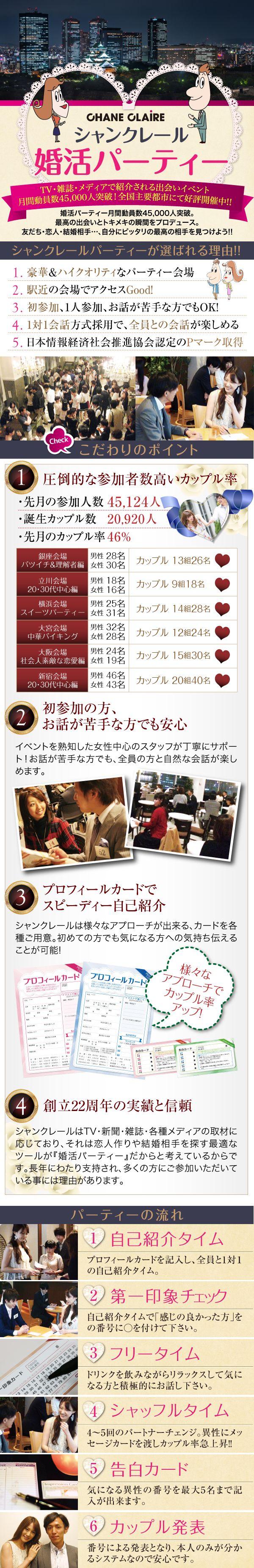 2016婚活ベース_関西