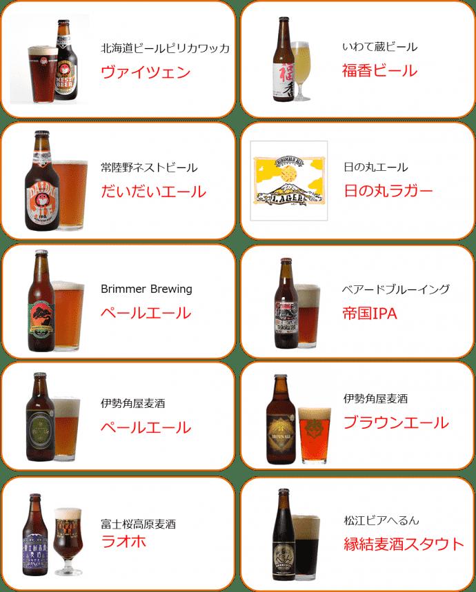 beerlist0531_2