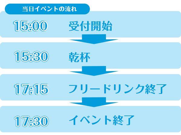 時間表14:30編