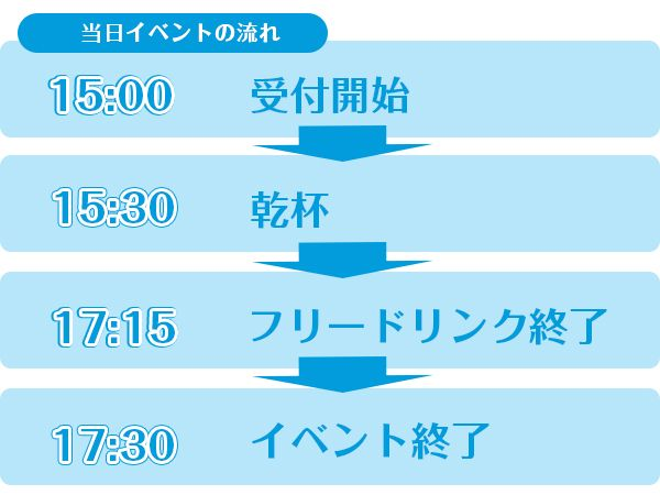 時間表15:00編 (普通)