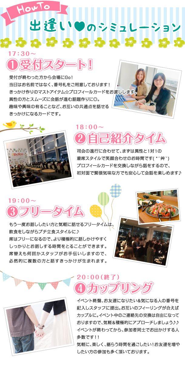 街コンパーティー案内-2_sun