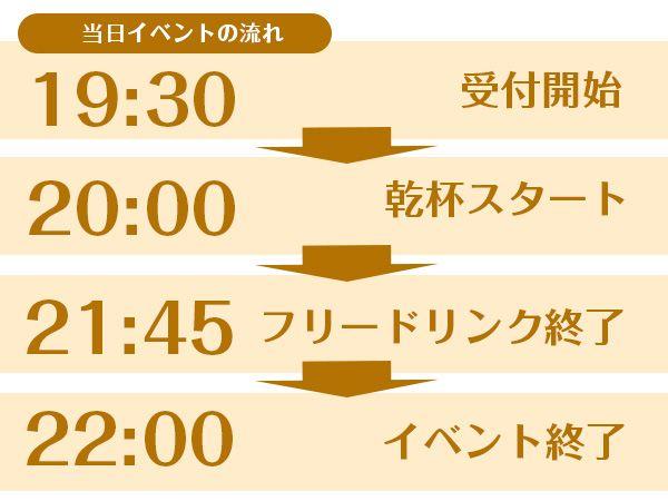 時間表15:00編2